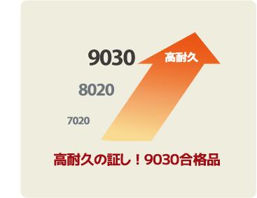 JISの耐候性区分9030