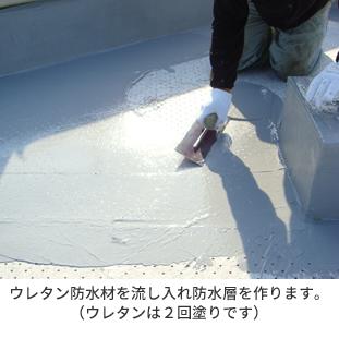 ウレタン防水材を流し入れ防水層を作ります。(ウレタンは2回塗りです)