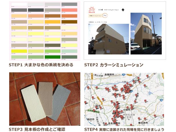 色決めの4ステップ イメージ