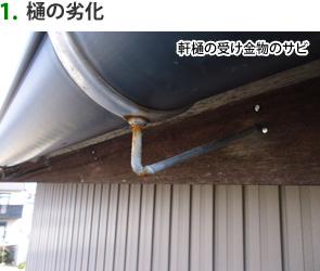 1.樋の劣化 軒樋の受け金物のサビ